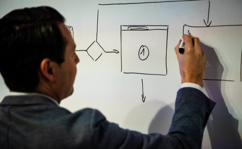 Digital Checkup – Digitale Potentiale Ihres Unternehmens